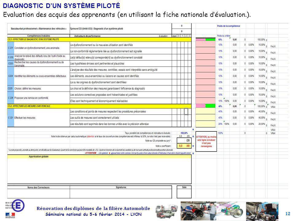 12 Rénovation des diplômes de la filière Automobile Séminaire national du 5-6 février 2014 - LYON DIAGNOSTIC DUN SYSTÈME PILOTÉ Evaluation des acquis des apprenants (en utilisant la fiche nationale dévaluation.).