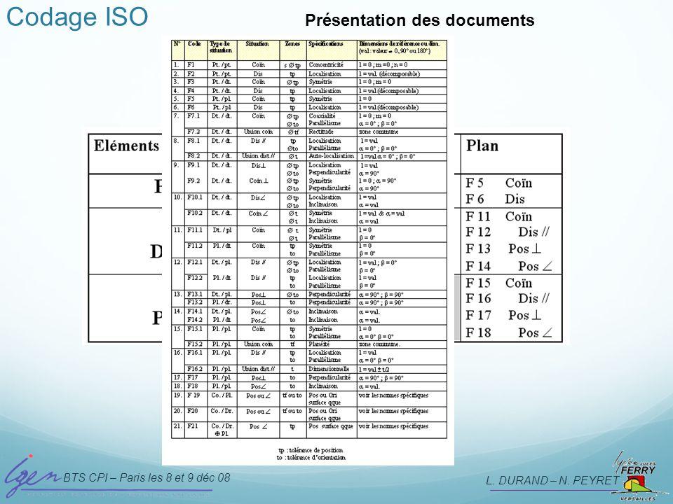 BTS CPI – Paris les 8 et 9 déc 08 L. DURAND – N. PEYRET Codage ISO Présentation des documents