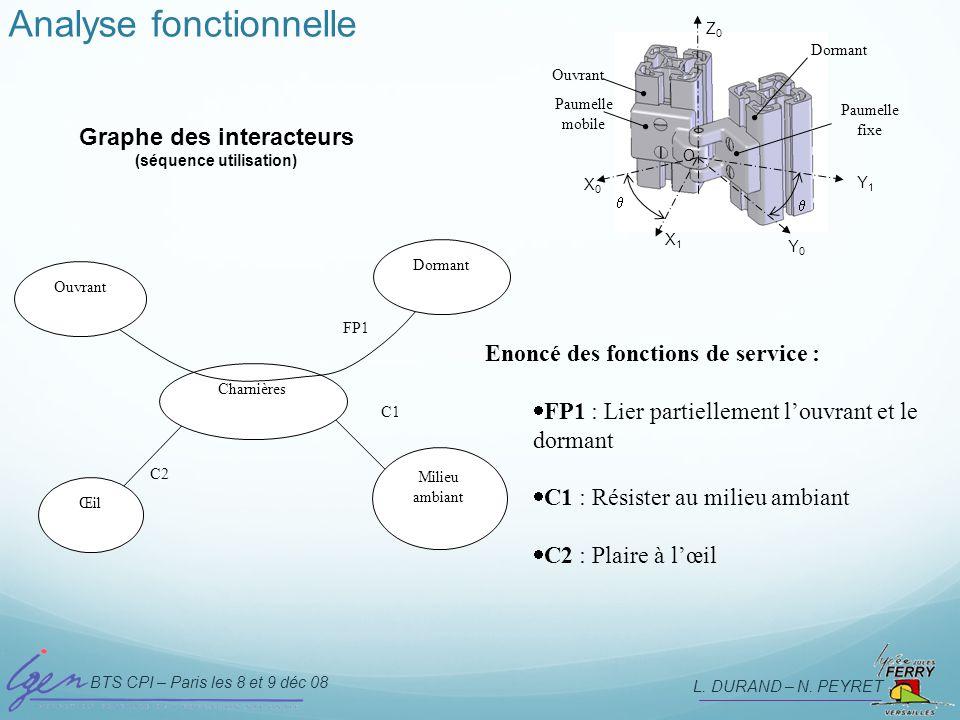 BTS CPI – Paris les 8 et 9 déc 08 L. DURAND – N. PEYRET Analyse fonctionnelle Ouvrant Paumelle mobile Paumelle fixe Dormant Z0Z0 X0X0 Y0Y0 O X1X1 Y1Y1