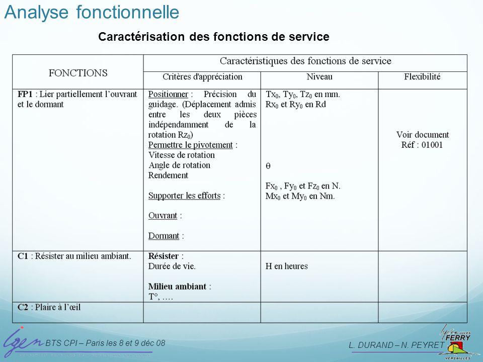 BTS CPI – Paris les 8 et 9 déc 08 L. DURAND – N. PEYRET Caractérisation des fonctions de service Analyse fonctionnelle
