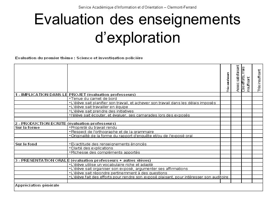 Service Académique dInformation et dOrientation – Clermont-Ferrand Evaluation des enseignements dexploration