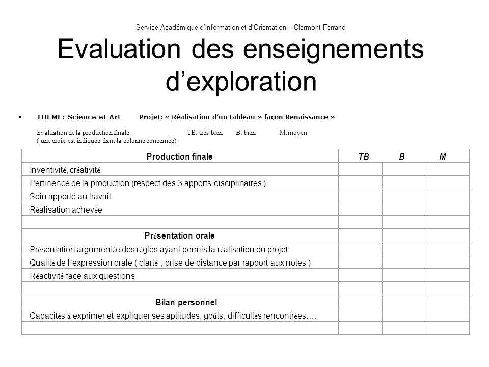 THEME: Science et Art Projet: « Réalisation dun tableau » façon Renaissance » Evaluation de la production finale TB: très bien B: bien M:moyen ( une c