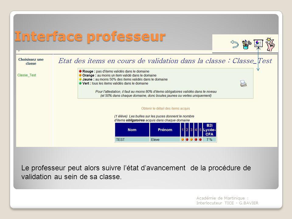 Interface professeur Académie de Martinique : Interlocuteur TICE - G.BAVIER Le professeur peut alors suivre létat davancement de la procédure de valid