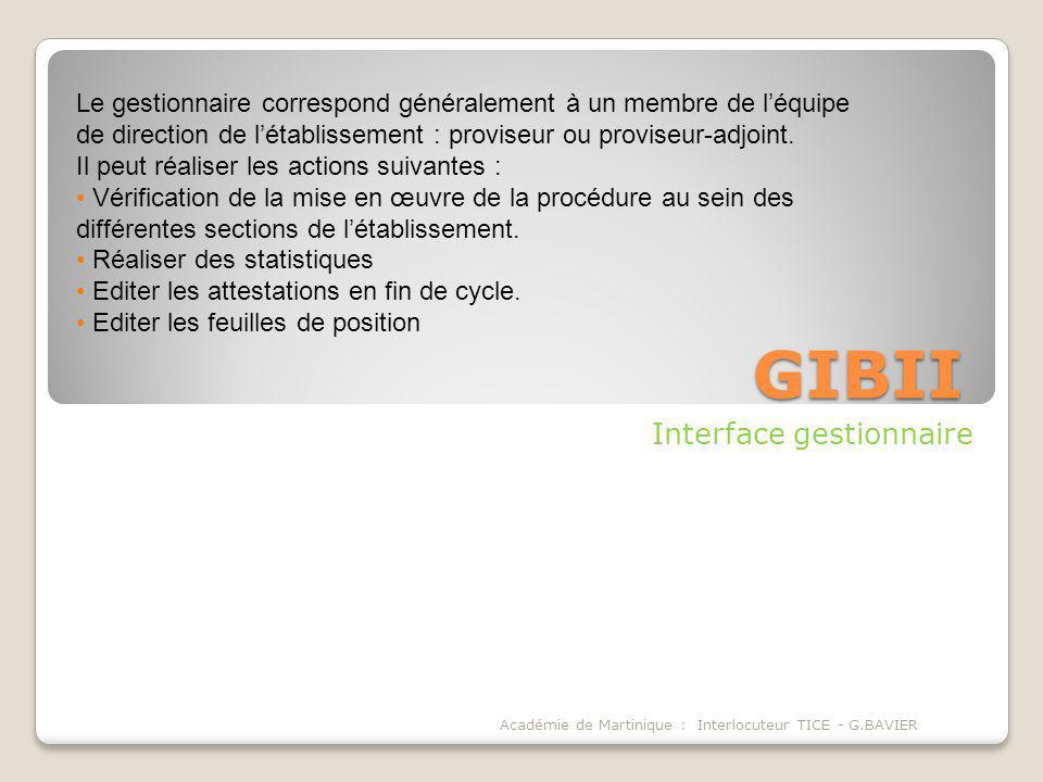 GIBII Interface gestionnaire Académie de Martinique : Interlocuteur TICE - G.BAVIER Le gestionnaire correspond généralement à un membre de léquipe de