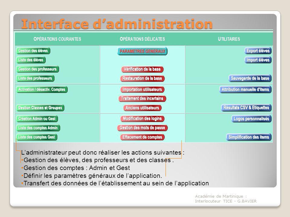 Interface dadministration Académie de Martinique : Interlocuteur TICE - G.BAVIER Ladministrateur peut donc réaliser les actions suivantes : Gestion des élèves, des professeurs et des classes.