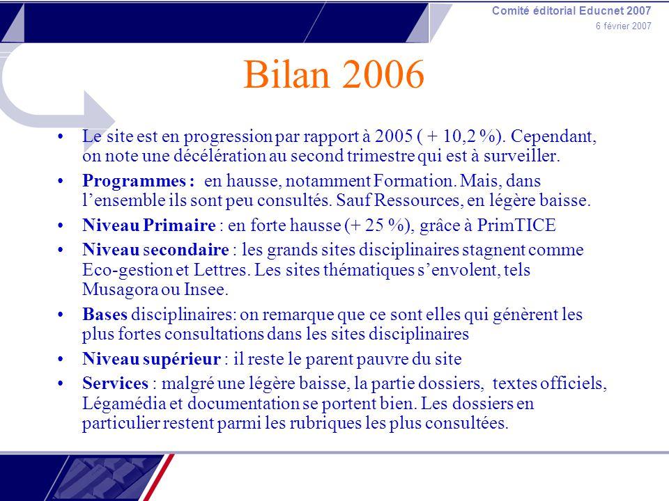 Comité éditorial Educnet 2007 6 février 2007 Bilan 2006 Le site est en progression par rapport à 2005 ( + 10,2 %).