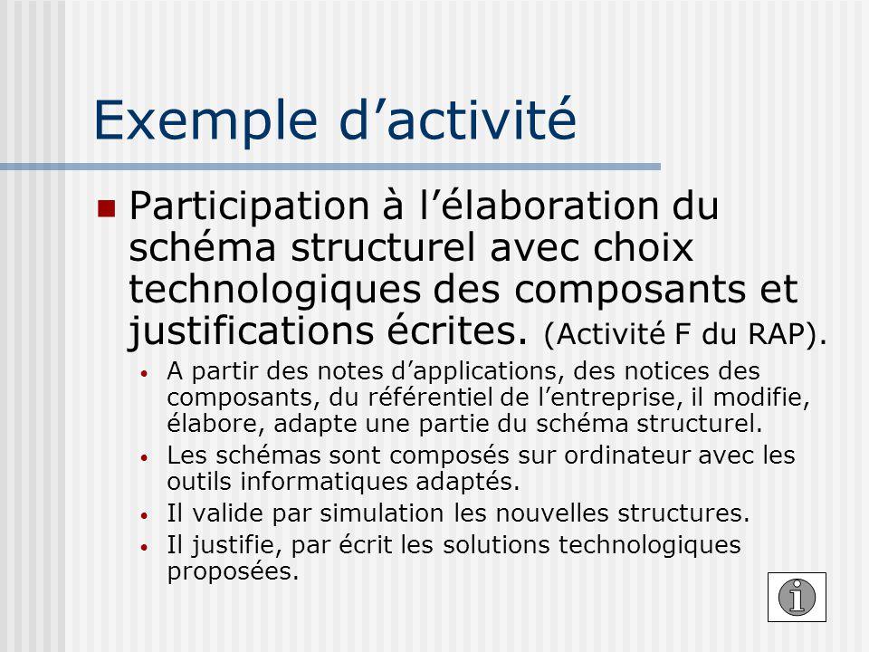 Exemple dactivité Participation à lélaboration du schéma structurel avec choix technologiques des composants et justifications écrites. (Activité F du