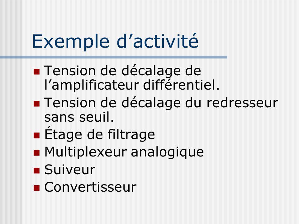 Exemple dactivité Tension de décalage de lamplificateur différentiel. Tension de décalage du redresseur sans seuil. Étage de filtrage Multiplexeur ana