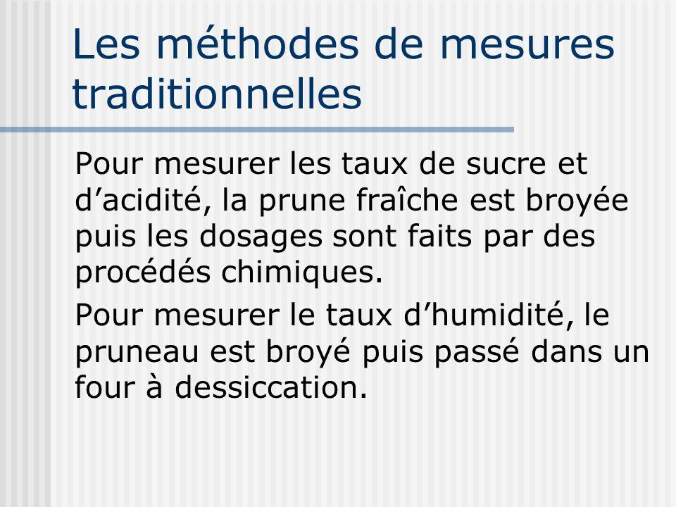 Les méthodes de mesures traditionnelles Pour mesurer les taux de sucre et dacidité, la prune fraîche est broyée puis les dosages sont faits par des pr