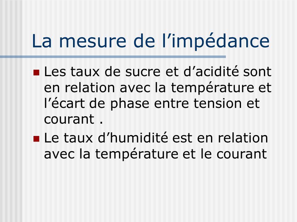 La mesure de limpédance Les taux de sucre et dacidité sont en relation avec la température et lécart de phase entre tension et courant. Le taux dhumid