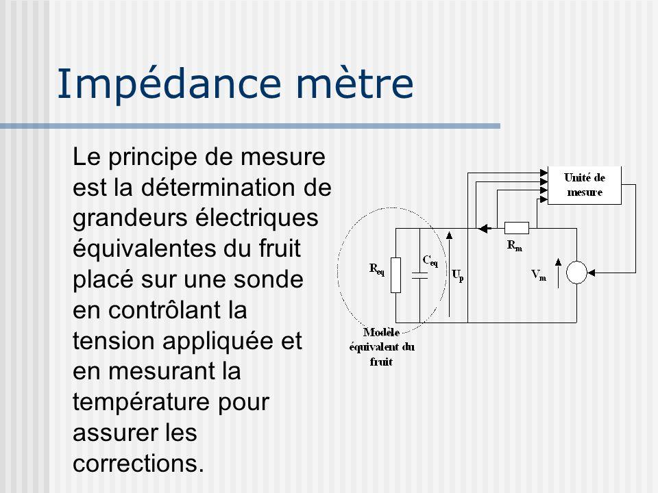 Impédance mètre Le principe de mesure est la détermination de grandeurs électriques équivalentes du fruit placé sur une sonde en contrôlant la tension