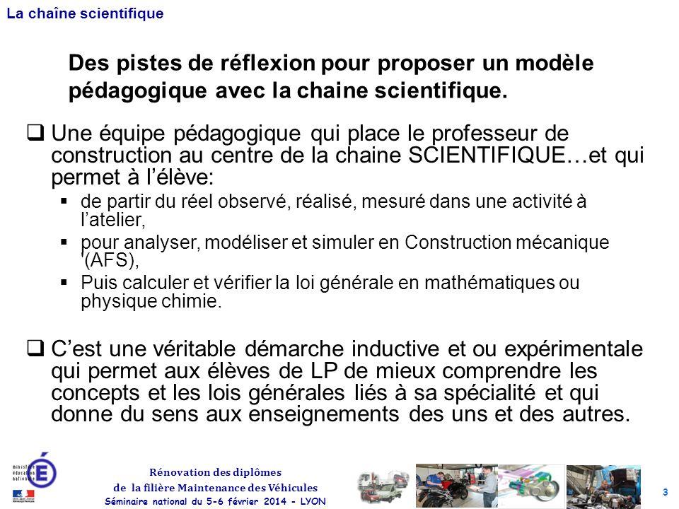 4 Rénovation des diplômes de la filière Maintenance des Véhicules Séminaire national du 5-6 février 2014 - LYON La chaîne scientifique Le travail dune équipe pédagogique élargie!….