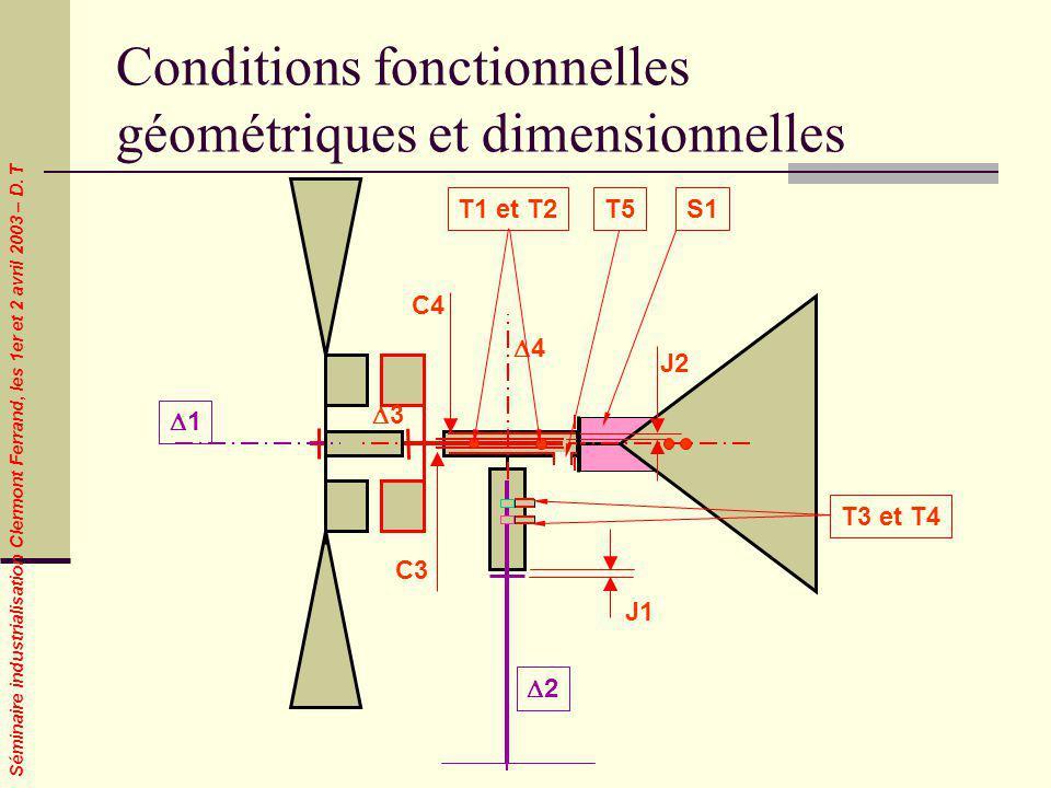 Séminaire industrialisation Clermont Ferrand, les 1er et 2 avril 2003 – D. T Conditions fonctionnelles géométriques et dimensionnelles 1 3 2 4 J1 C3 J