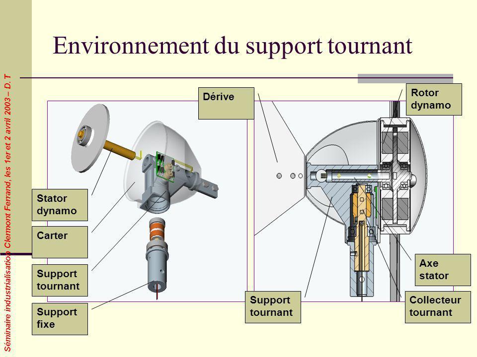 Séminaire industrialisation Clermont Ferrand, les 1er et 2 avril 2003 – D. T Environnement du support tournant Stator dynamo Carter Support tournant S
