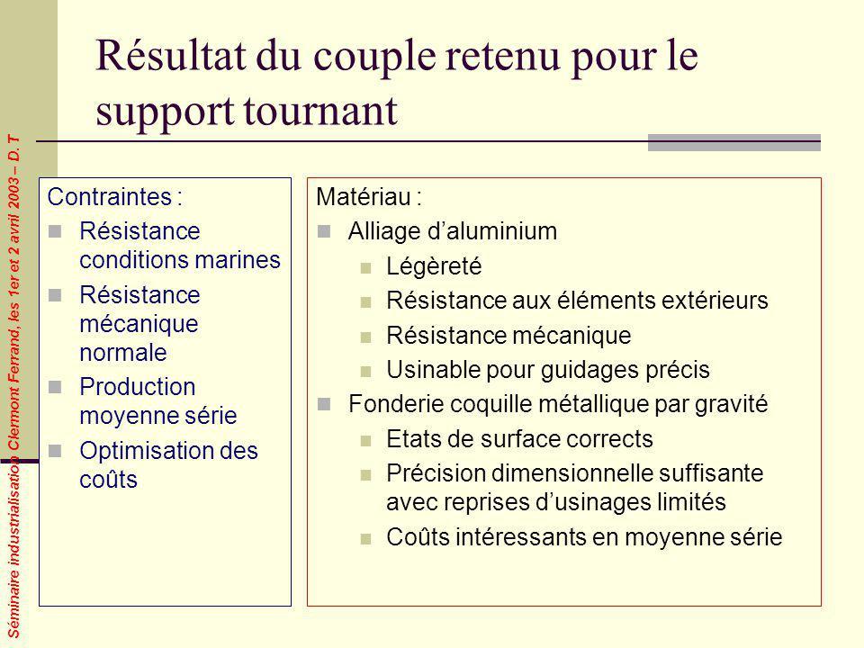 Séminaire industrialisation Clermont Ferrand, les 1er et 2 avril 2003 – D. T Résultat du couple retenu pour le support tournant Contraintes : Résistan
