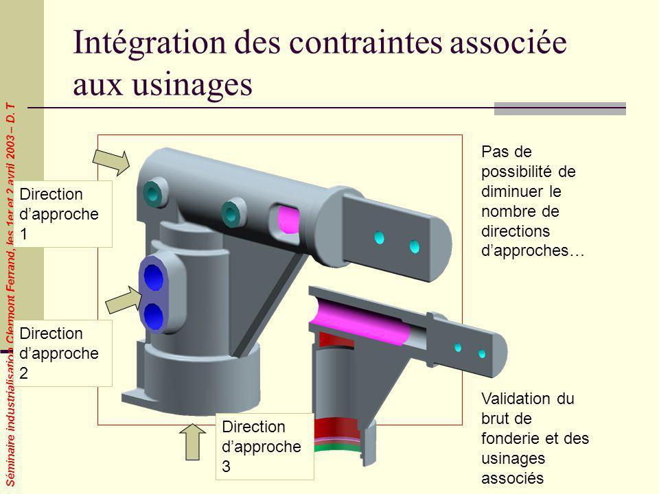 Séminaire industrialisation Clermont Ferrand, les 1er et 2 avril 2003 – D. T Intégration des contraintes associée aux usinages Direction dapproche 1 D