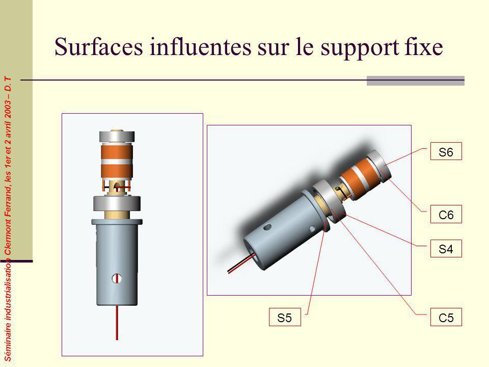 Séminaire industrialisation Clermont Ferrand, les 1er et 2 avril 2003 – D. T Surfaces influentes sur le support fixe C5 S4 C6 S5 S6