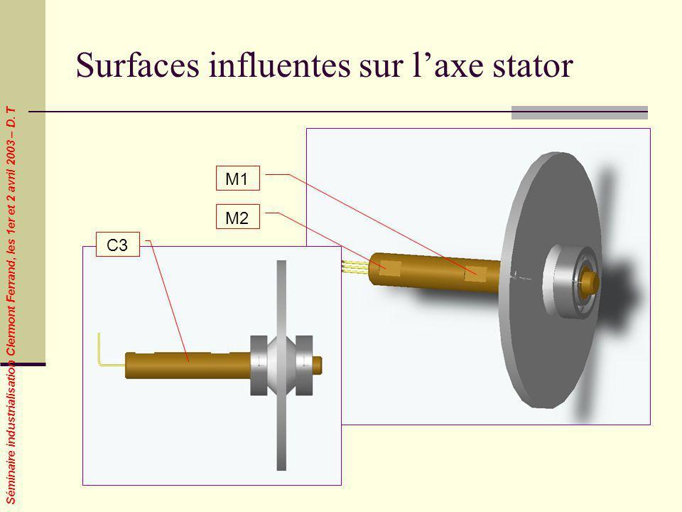 Séminaire industrialisation Clermont Ferrand, les 1er et 2 avril 2003 – D. T Surfaces influentes sur laxe stator C3 M2 M1