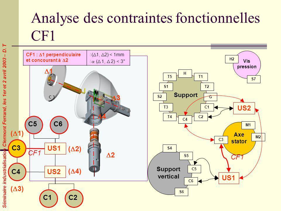 Séminaire industrialisation Clermont Ferrand, les 1er et 2 avril 2003 – D. T Analyse des contraintes fonctionnelles CF1 1 2 4 3 Axe stator M1 C3 M2 Su