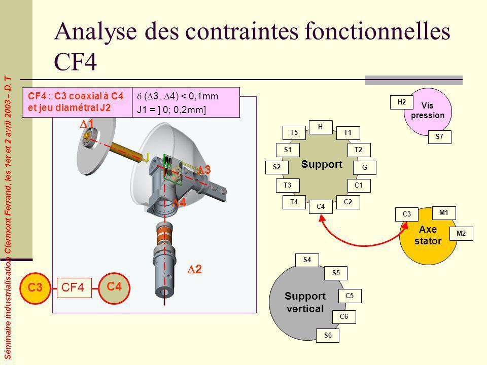 Séminaire industrialisation Clermont Ferrand, les 1er et 2 avril 2003 – D. T Analyse des contraintes fonctionnelles CF4 1 2 4 3 CF4 : C3 coaxial à C4