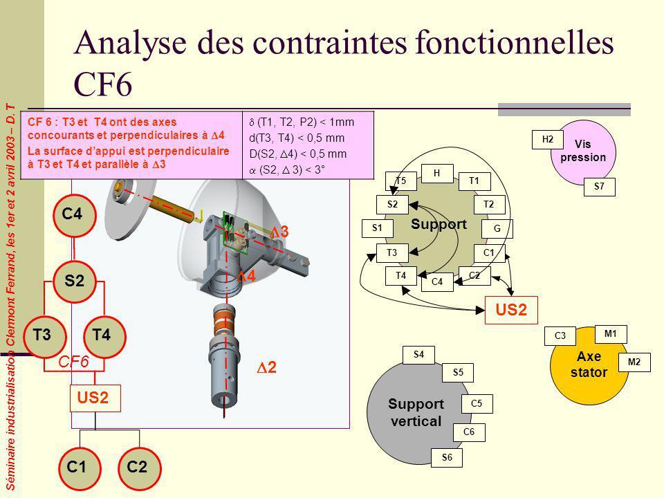 Séminaire industrialisation Clermont Ferrand, les 1er et 2 avril 2003 – D. T Analyse des contraintes fonctionnelles CF6 1 2 4 3 CF 6 : T3 et T4 ont de
