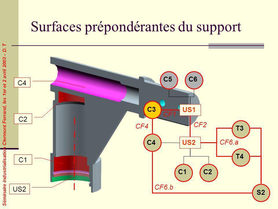 Séminaire industrialisation Clermont Ferrand, les 1er et 2 avril 2003 – D. T Surfaces prépondérantes du support US2 C4 C2 C1 C3 C5C6 CF1 C4 US1 US2 C1