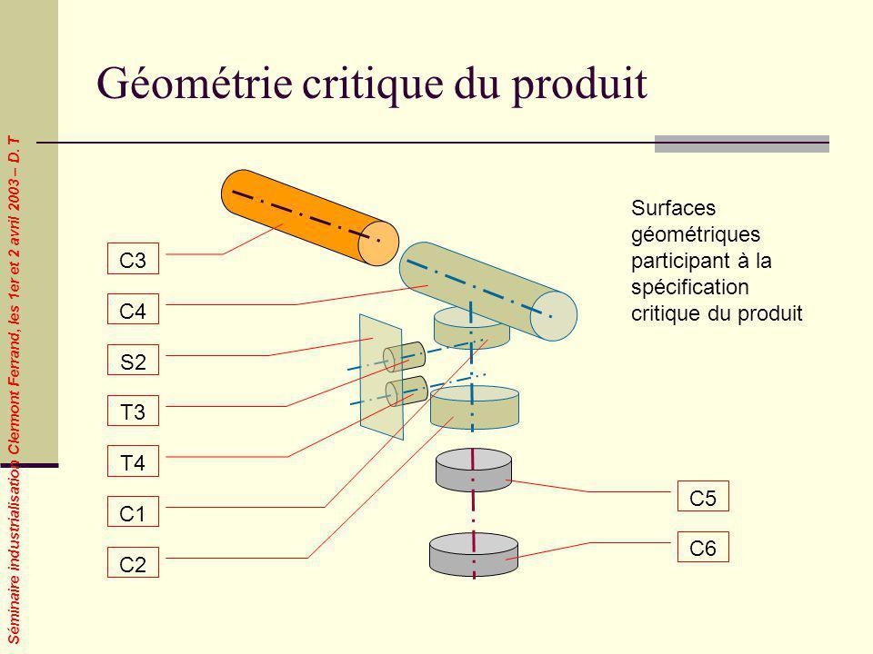 Séminaire industrialisation Clermont Ferrand, les 1er et 2 avril 2003 – D. T Géométrie critique du produit C4 C3 S2 T3 T4 C1 C2 C5 C6 Surfaces géométr