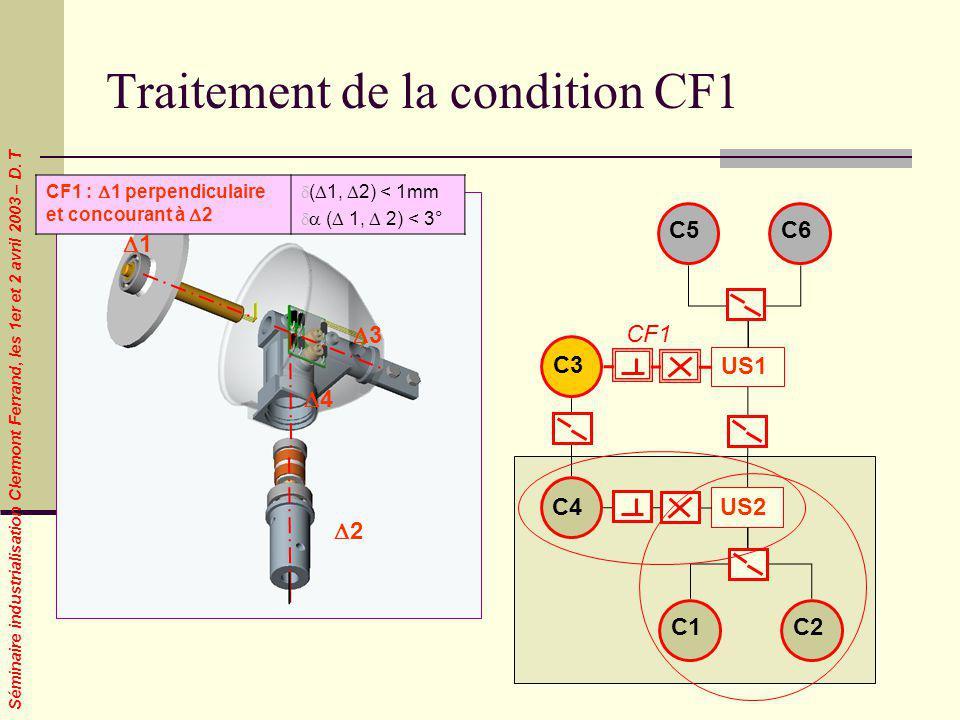 Séminaire industrialisation Clermont Ferrand, les 1er et 2 avril 2003 – D. T Traitement de la condition CF1 1 2 4 3 CF1 : 1 perpendiculaire et concour