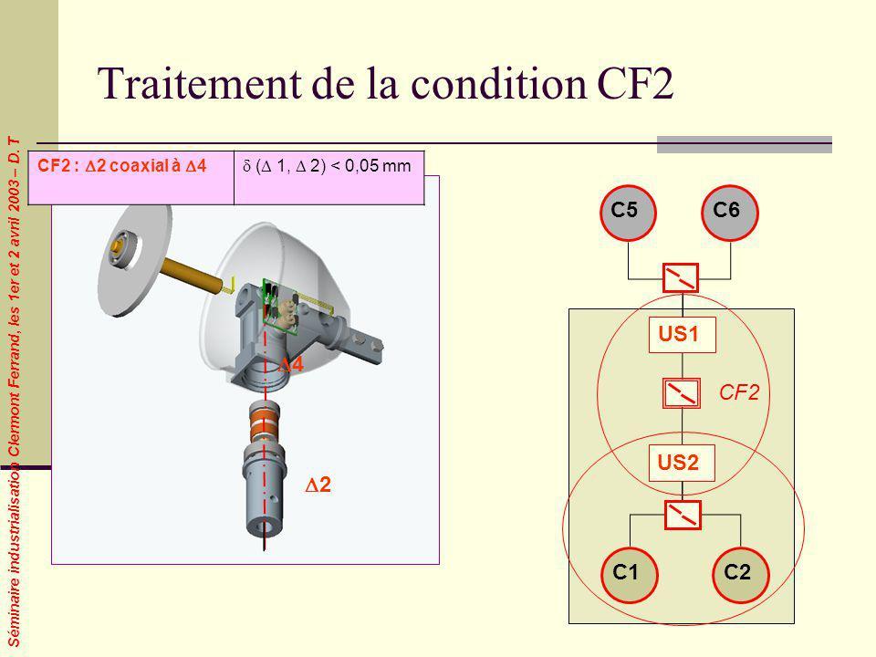 Séminaire industrialisation Clermont Ferrand, les 1er et 2 avril 2003 – D. T Traitement de la condition CF2 2 4 C5C6 CF2 US1 US2 C1C2 CF2 : 2 coaxial