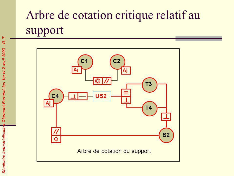 Séminaire industrialisation Clermont Ferrand, les 1er et 2 avril 2003 – D. T Arbre de cotation critique relatif au support C4 US2 C1C2 T3 T4 S2 Arbre