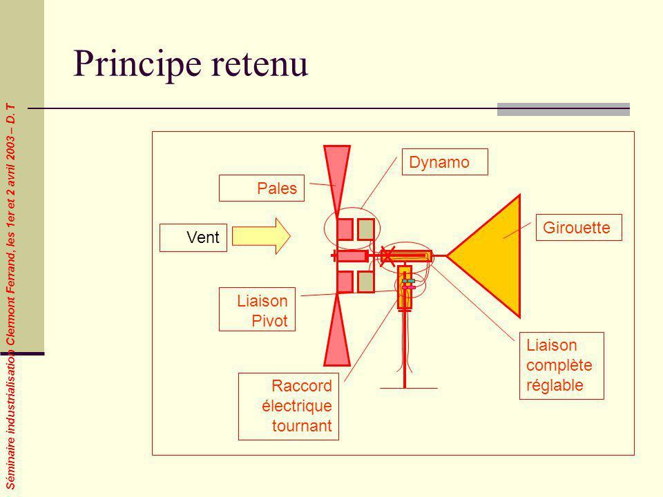 Séminaire industrialisation Clermont Ferrand, les 1er et 2 avril 2003 – D. T Principe retenu Pales Dynamo Girouette Liaison complète réglable Liaison
