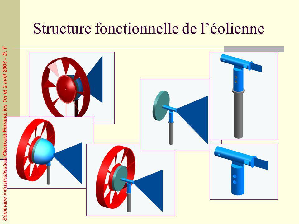 Séminaire industrialisation Clermont Ferrand, les 1er et 2 avril 2003 – D. T Structure fonctionnelle de léolienne