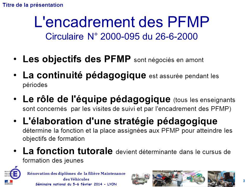 3 Rénovation des diplômes de la filière Maintenance des Véhicules Séminaire national du 5-6 février 2014 - LYON Titre de la présentation L encadrement des PFMP Circulaire N° 2000-095 du 26-6-2000 Les objectifs des PFMP sont négociés en amont La continuité pédagogique est assurée pendant les périodes Le rôle de l équipe pédagogique (tous les enseignants sont concernés par les visites de suivi et par l encadrement des PFMP) L élaboration d une stratégie pédagogique détermine la fonction et la place assignées aux PFMP pour atteindre les objectifs de formation La fonction tutorale devient déterminante dans le cursus de formation des jeunes