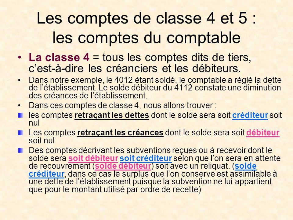 Les comptes de classe 4 et 5 : les comptes du comptable La classe 4 = tous les comptes dits de tiers, cest-à-dire les créanciers et les débiteurs. Dan
