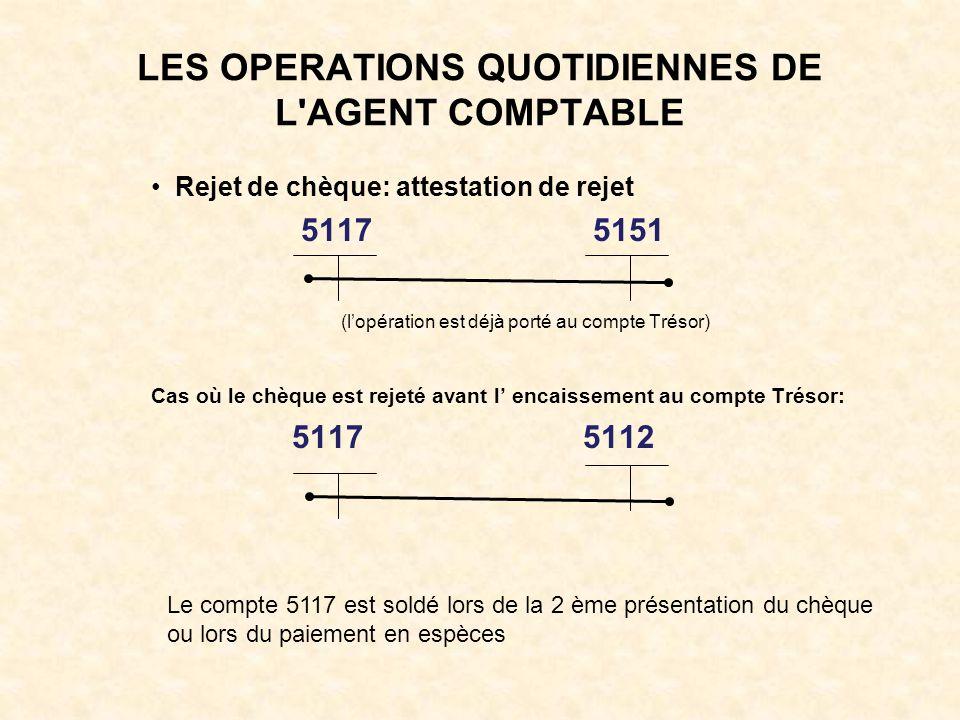 LES OPERATIONS QUOTIDIENNES DE L'AGENT COMPTABLE Rejet de chèque: attestation de rejet 5117 5151 (lopération est déjà porté au compte Trésor) Cas où l