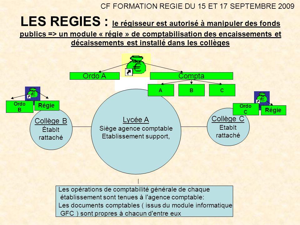 LES REGIES : le régisseur est autorisé à manipuler des fonds publics => un module « régie » de comptabilisation des encaissements et décaissements est