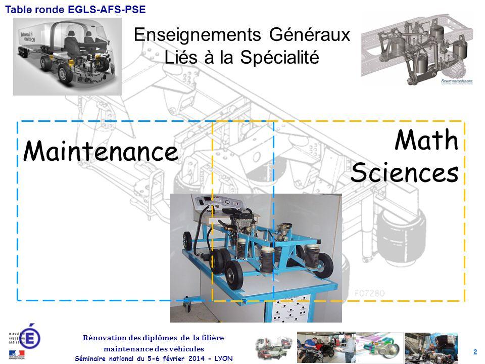 2 Rénovation des diplômes de la filière maintenance des véhicules Séminaire national du 5-6 février 2014 - LYON Table ronde EGLS-AFS-PSE Enseignements Généraux Liés à la Spécialité Maintenance Math Sciences