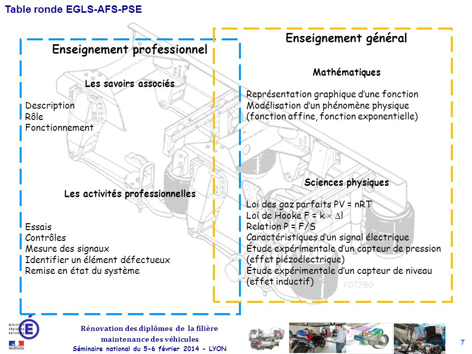 7 Rénovation des diplômes de la filière maintenance des véhicules Séminaire national du 5-6 février 2014 - LYON Table ronde EGLS-AFS-PSE Enseignement
