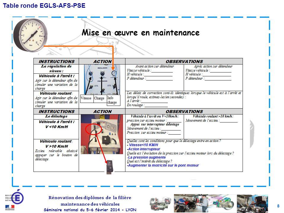 8 Rénovation des diplômes de la filière maintenance des véhicules Séminaire national du 5-6 février 2014 - LYON Table ronde EGLS-AFS-PSE Mise en œuvre en maintenance