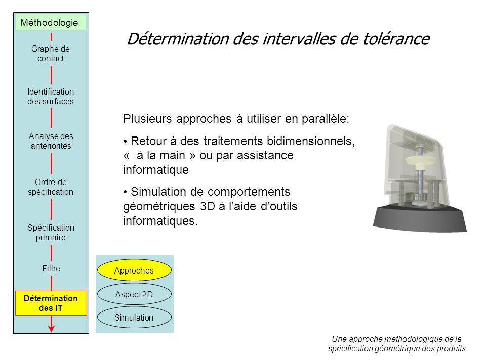 Détermination des intervalles de tolérance Graphe de contact Identification des surfaces Analyse des antériorités Ordre de spécification Spécification