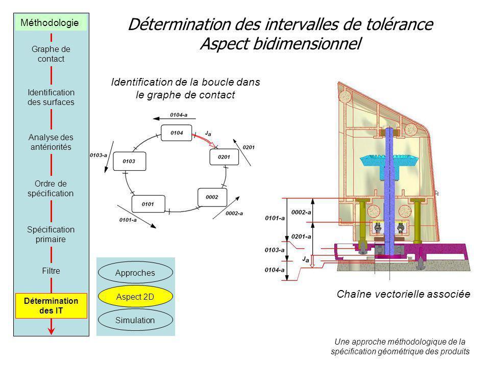 Détermination des intervalles de tolérance Aspect bidimensionnel Graphe de contact Identification des surfaces Analyse des antériorités Ordre de spéci