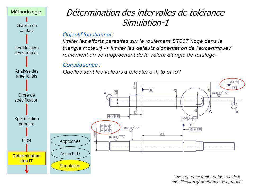 Détermination des intervalles de tolérance Simulation-1 Graphe de contact Identification des surfaces Analyse des antériorités Ordre de spécification