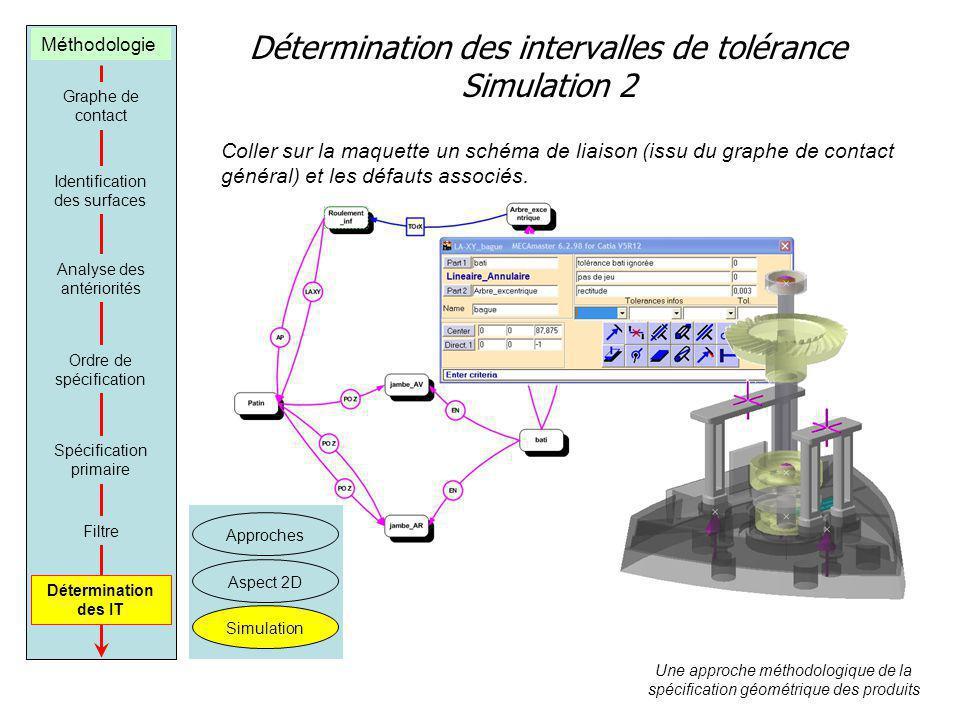 Détermination des intervalles de tolérance Simulation 2 Coller sur la maquette un schéma de liaison (issu du graphe de contact général) et les défauts associés.