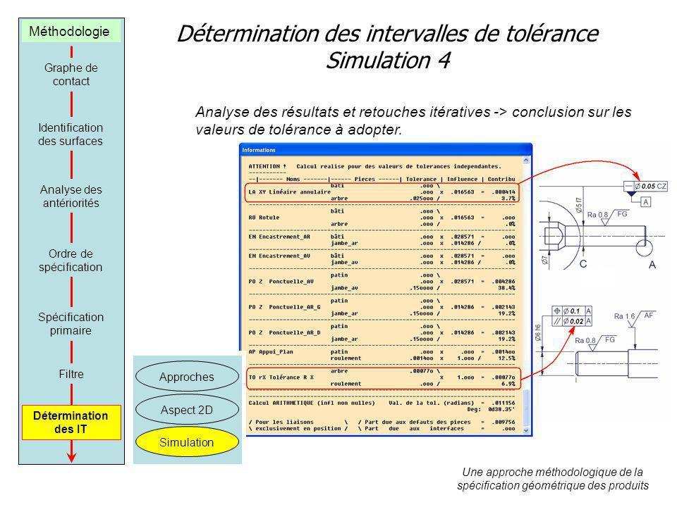 Détermination des intervalles de tolérance Simulation 4 Analyse des résultats et retouches itératives -> conclusion sur les valeurs de tolérance à adopter.