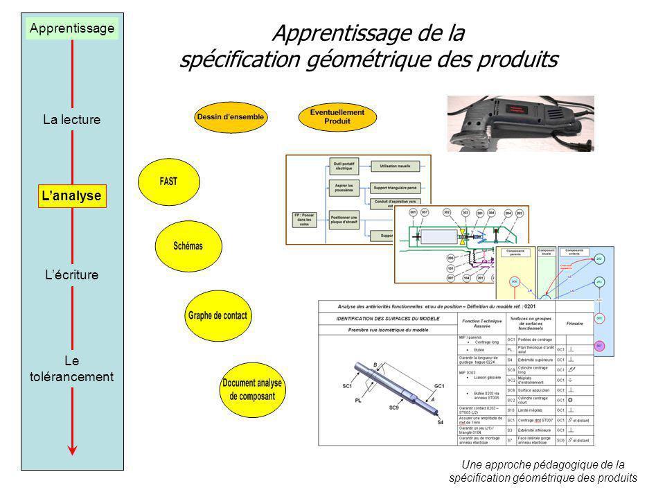 Apprentissage de la spécification géométrique des produits Apprentissage La lecture Lanalyse Lécriture Le tolérancement