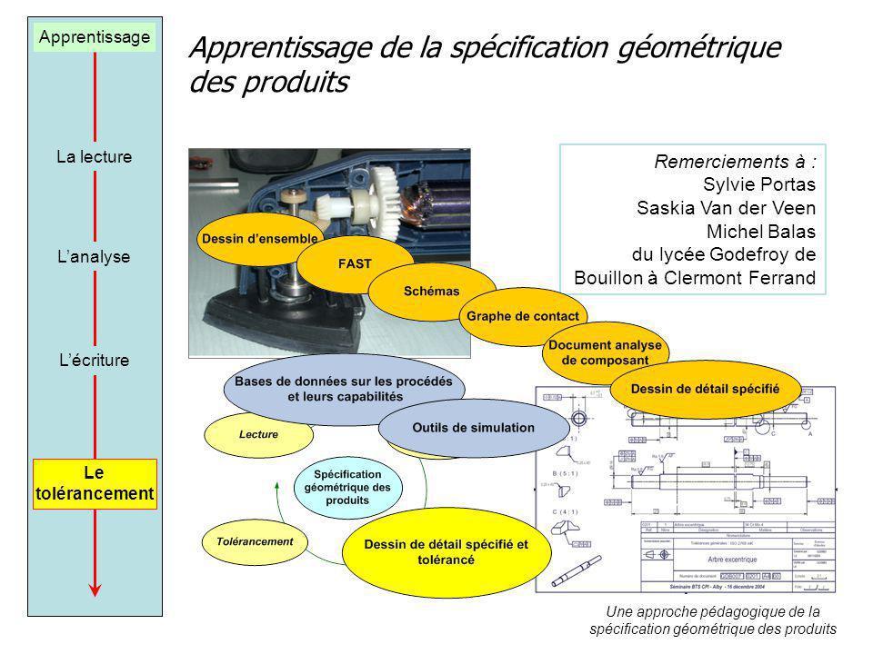 Une approche pédagogique de la spécification géométrique des produits Apprentissage de la spécification géométrique des produits Apprentissage La lect