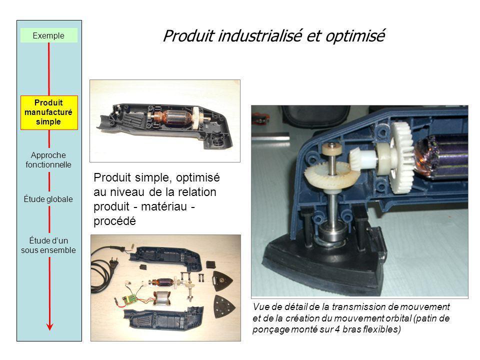 Produit industrialisé et optimisé Produit simple, optimisé au niveau de la relation produit - matériau - procédé Vue de détail de la transmission de m