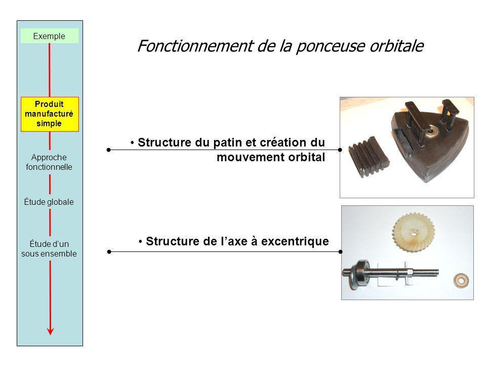 Fonctionnement de la ponceuse orbitale Exemple Produit manufacturé simple Approche fonctionnelle Étude dun sous ensemble Étude globale Structure du patin et création du mouvement orbital Structure de laxe à excentrique