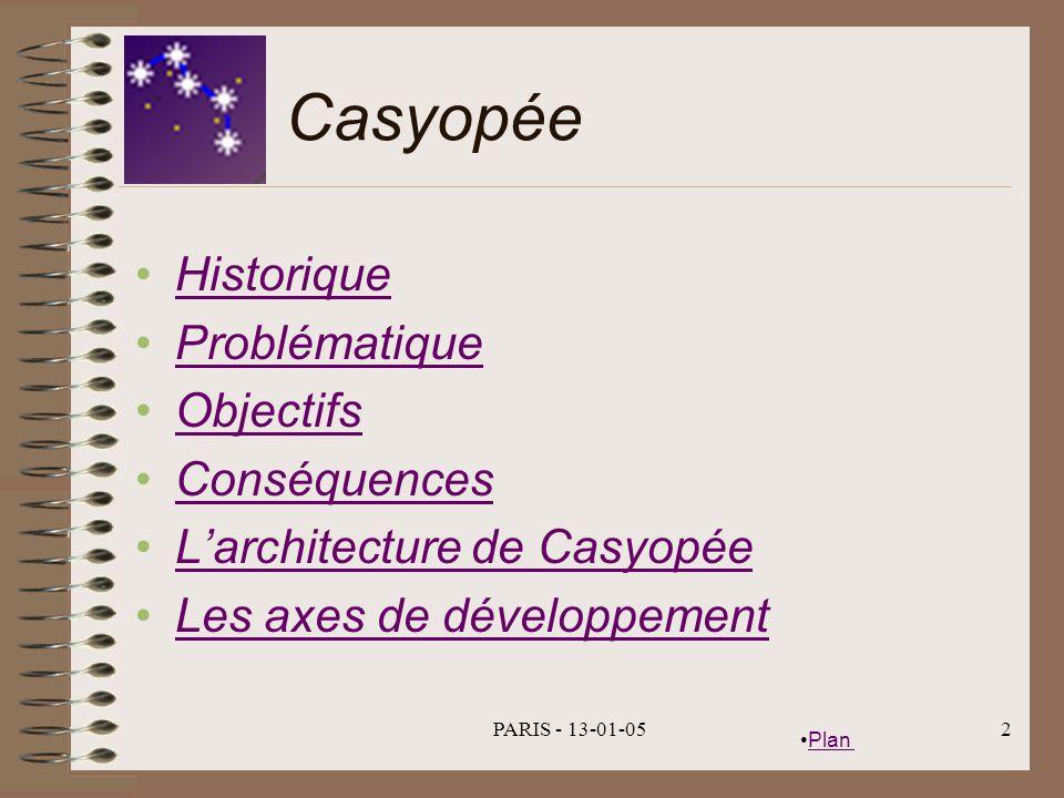 Plan PARIS - 13-01-052 Casyopée Historique ProblématiqueProblématique Objectifs Conséquences Larchitecture de Casyopée Les axes de développement