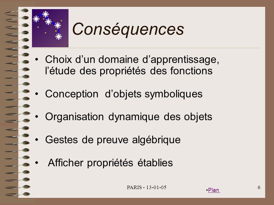 Plan PARIS - 13-01-056 Conséquences Choix dun domaine dapprentissage, létude des propriétés des fonctions Conception dobjets symboliques Organisation dynamique des objets Gestes de preuve algébrique Afficher propriétés établies